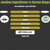 Jonathan Augustinsson vs Herman Kleppa h2h player stats