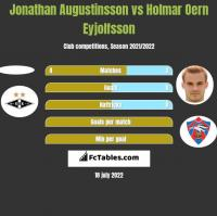 Jonathan Augustinsson vs Holmar Oern Eyjolfsson h2h player stats