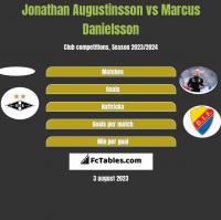 Jonathan Augustinsson vs Marcus Danielsson h2h player stats