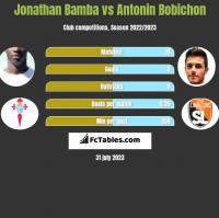 Jonathan Bamba vs Antonin Bobichon h2h player stats