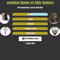 Jonathan Bamba vs Eddy Gnahore h2h player stats