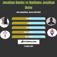 Jonathan Bamba vs Nanitamo Jonathan Ikone h2h player stats