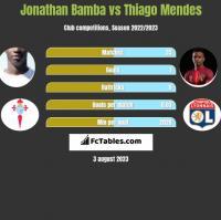 Jonathan Bamba vs Thiago Mendes h2h player stats