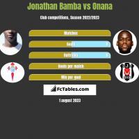 Jonathan Bamba vs Onana h2h player stats
