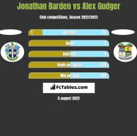 Jonathan Barden vs Alex Gudger h2h player stats