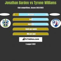 Jonathan Barden vs Tyrone Williams h2h player stats