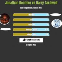 Jonathan Benteke vs Harry Cardwell h2h player stats