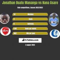 Jonathan Buatu Mananga vs Nana Asare h2h player stats