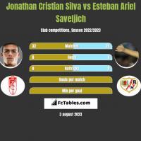 Jonathan Cristian Silva vs Esteban Ariel Saveljich h2h player stats
