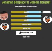 Jonathan Delaplace vs Jerome Hergault h2h player stats
