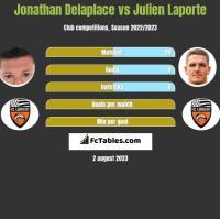 Jonathan Delaplace vs Julien Laporte h2h player stats
