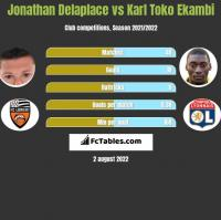 Jonathan Delaplace vs Karl Toko Ekambi h2h player stats