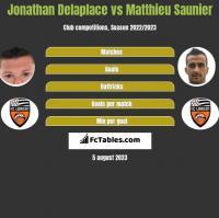 Jonathan Delaplace vs Matthieu Saunier h2h player stats