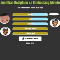 Jonathan Delaplace vs Houboulang Mende h2h player stats