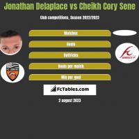 Jonathan Delaplace vs Cheikh Cory Sene h2h player stats