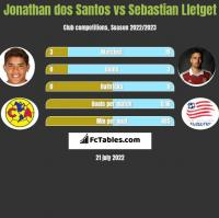Jonathan dos Santos vs Sebastian Lletget h2h player stats