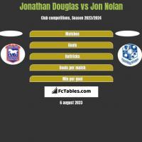 Jonathan Douglas vs Jon Nolan h2h player stats