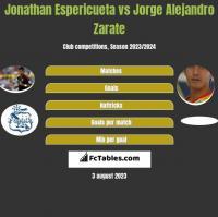 Jonathan Espericueta vs Jorge Alejandro Zarate h2h player stats