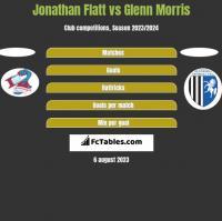 Jonathan Flatt vs Glenn Morris h2h player stats