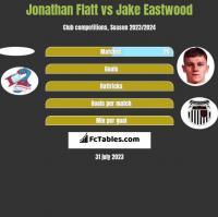 Jonathan Flatt vs Jake Eastwood h2h player stats