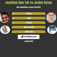 Jonathan Glao Tah vs Jonjoe Kenny h2h player stats
