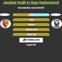Jonathan Gradit vs Hugo Vandermesch h2h player stats