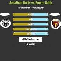 Jonathan Heris vs Bence Batik h2h player stats