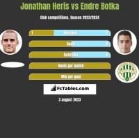 Jonathan Heris vs Endre Botka h2h player stats