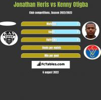 Jonathan Heris vs Kenny Otigba h2h player stats
