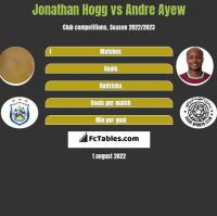 Jonathan Hogg vs Andre Ayew h2h player stats