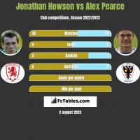 Jonathan Howson vs Alex Pearce h2h player stats