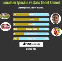 Jonathan Iglesias vs Salis Abdul Samed h2h player stats