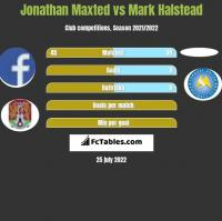 Jonathan Maxted vs Mark Halstead h2h player stats