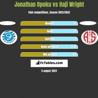 Jonathan Opoku vs Haji Wright h2h player stats