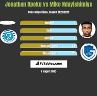 Jonathan Opoku vs Mike Ndayishimiye h2h player stats