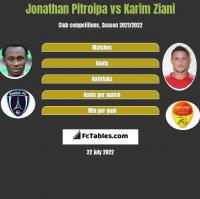 Jonathan Pitroipa vs Karim Ziani h2h player stats