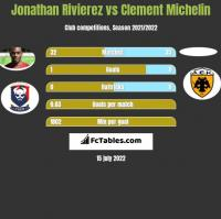 Jonathan Rivierez vs Clement Michelin h2h player stats