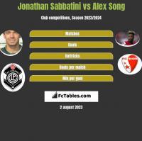 Jonathan Sabbatini vs Alex Song h2h player stats