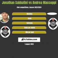 Jonathan Sabbatini vs Andrea Maccoppi h2h player stats