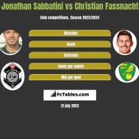 Jonathan Sabbatini vs Christian Fassnacht h2h player stats