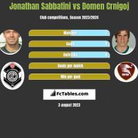 Jonathan Sabbatini vs Domen Crnigoj h2h player stats