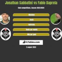 Jonathan Sabbatini vs Fabio Daprela h2h player stats