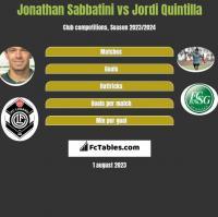 Jonathan Sabbatini vs Jordi Quintilla h2h player stats