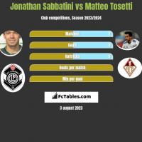 Jonathan Sabbatini vs Matteo Tosetti h2h player stats