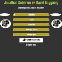 Jonathan Scherzer vs David Gugganig h2h player stats
