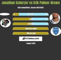 Jonathan Scherzer vs Erik Palmer-Brown h2h player stats