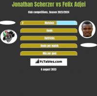 Jonathan Scherzer vs Felix Adjei h2h player stats