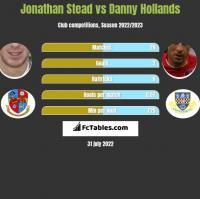 Jonathan Stead vs Danny Hollands h2h player stats