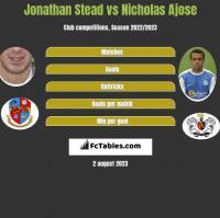 Jonathan Stead vs Nicholas Ajose h2h player stats