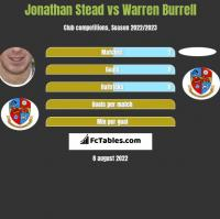 Jonathan Stead vs Warren Burrell h2h player stats